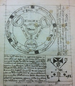 Trinitarian diagram (CUL MS Add. 3544)