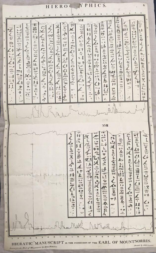 Proof sheet of herioglyphs